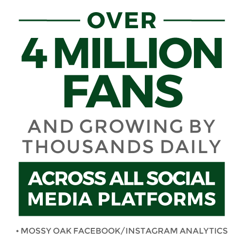 Over 4 million fans and growing by the thousands daily across all social media platforms.