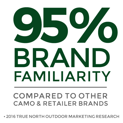 95% Brand familiarity compared to other camo & retailer brands.