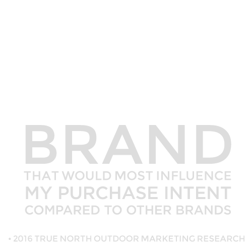 #1 Brand that would most influence my purchase intent compared to other brands.